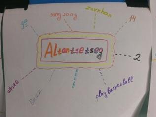 Altantsetseg's Wordmap for English Club