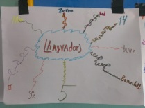 Lkhagvadorj's Word Map