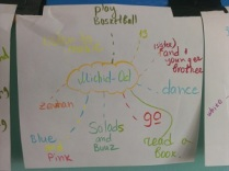 Michid-Od's Word Map for English Club